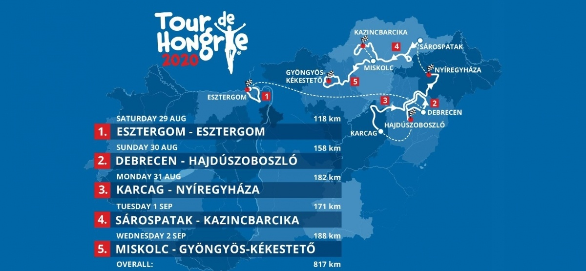 15232 tour de hongrie - The 2nd Stage of the Tour De Hongrie Starts from Debrecen