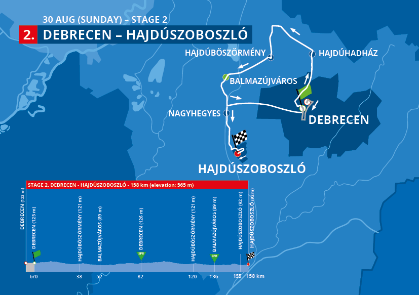 2 szakasz - The 2nd Stage of the Tour De Hongrie Starts from Debrecen